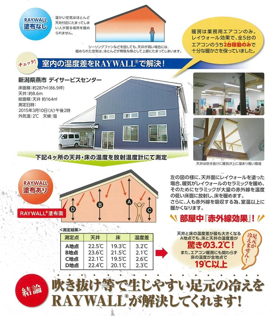 天井のセラミックが勝手に床を暖める